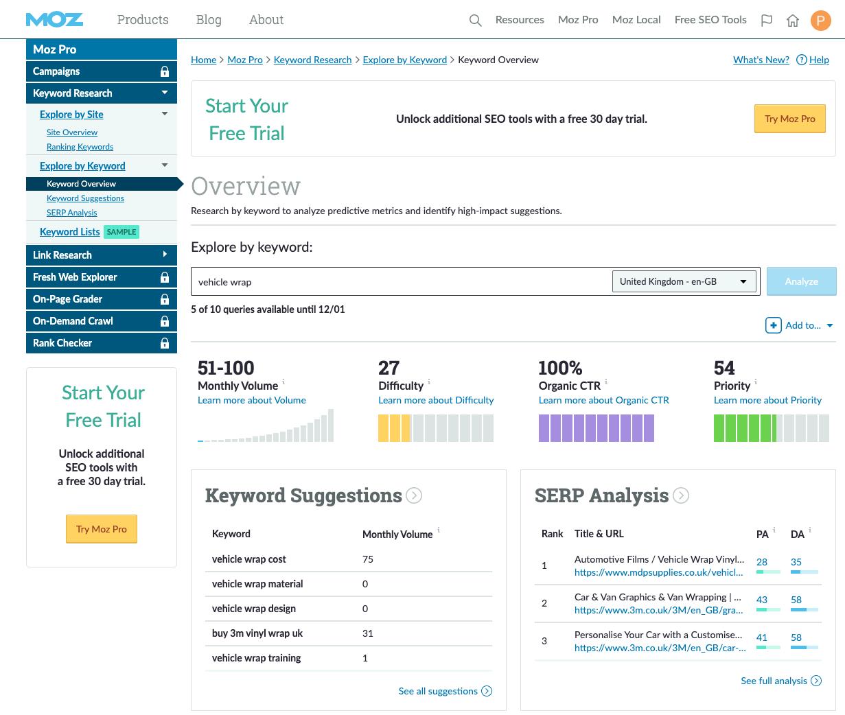 Moz.com keyword ideas tool
